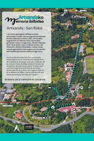 Recorrido Artxanda Memoria Bilbao